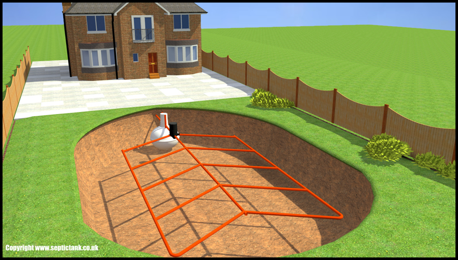 Septic tanks for Septic tank designs